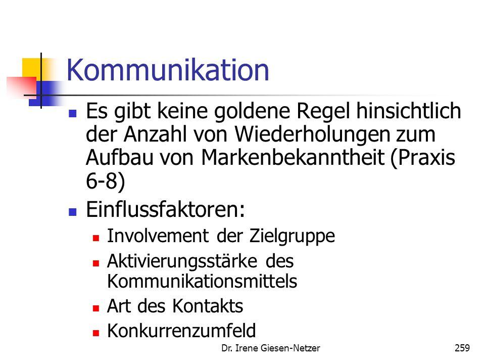 Dr. Irene Giesen-Netzer259 Kommunikation Es gibt keine goldene Regel hinsichtlich der Anzahl von Wiederholungen zum Aufbau von Markenbekanntheit (Prax