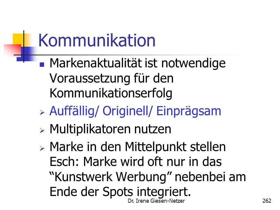 Dr. Irene Giesen-Netzer262 Kommunikation Markenaktualität ist notwendige Voraussetzung für den Kommunikationserfolg  Auffällig/ Originell/ Einprägsam