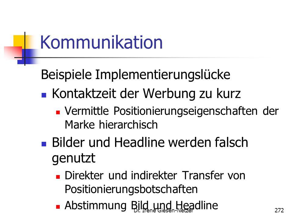 Dr. Irene Giesen-Netzer272 Kommunikation Beispiele Implementierungslücke Kontaktzeit der Werbung zu kurz Vermittle Positionierungseigenschaften der Ma