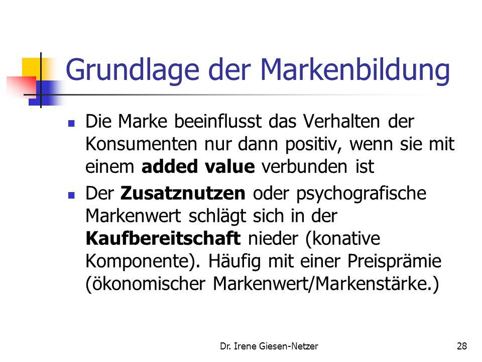 Dr. Irene Giesen-Netzer28 Grundlage der Markenbildung Die Marke beeinflusst das Verhalten der Konsumenten nur dann positiv, wenn sie mit einem added v