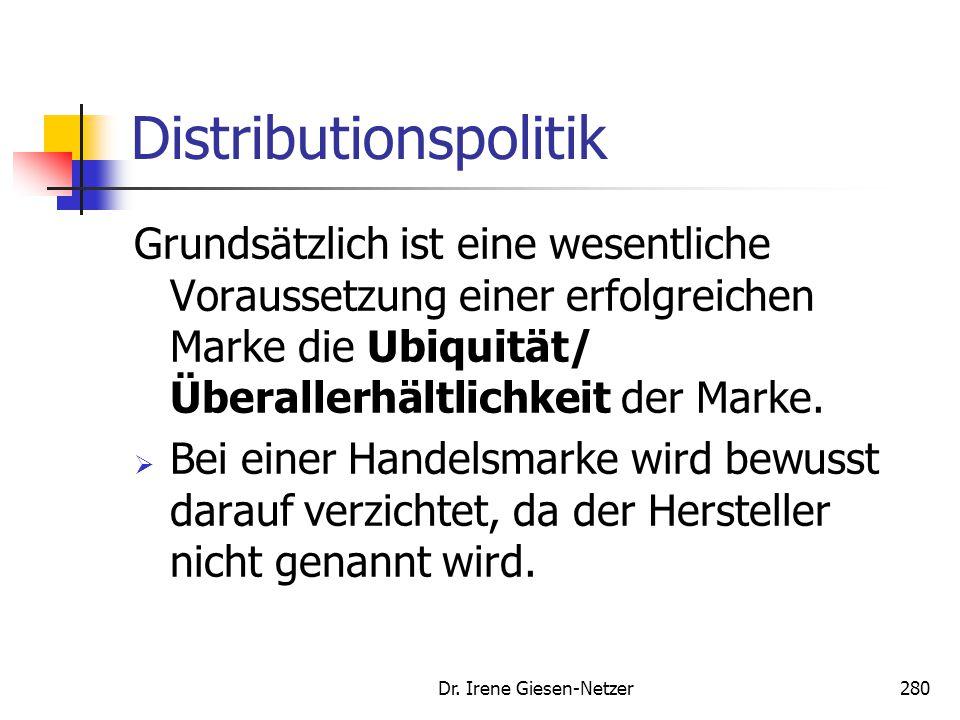 Dr. Irene Giesen-Netzer280 Distributionspolitik Grundsätzlich ist eine wesentliche Voraussetzung einer erfolgreichen Marke die Ubiquität/ Überallerhäl
