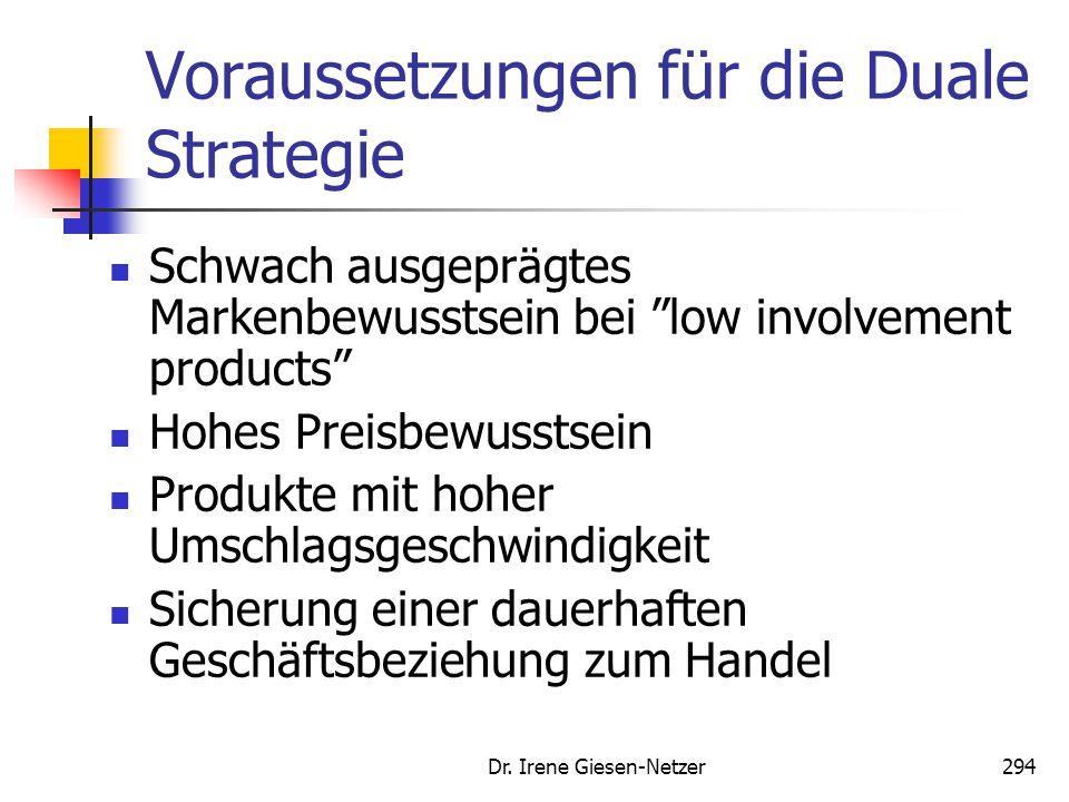 """Dr. Irene Giesen-Netzer294 Voraussetzungen für die Duale Strategie Schwach ausgeprägtes Markenbewusstsein bei """"low involvement products"""" Hohes Preisbe"""