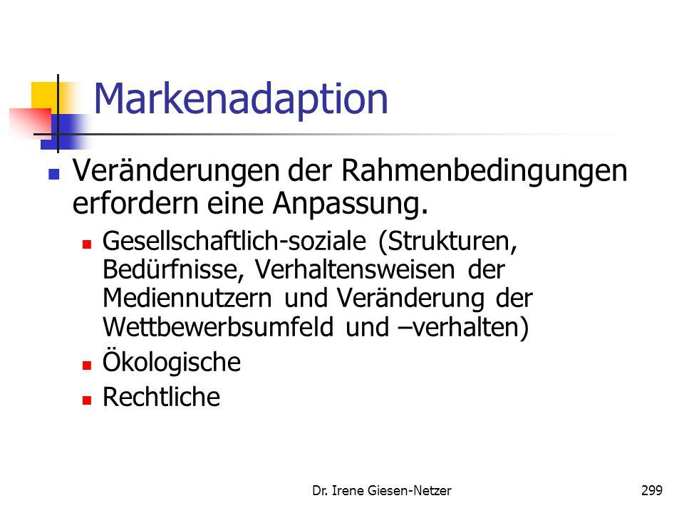 Dr. Irene Giesen-Netzer299 Markenadaption Veränderungen der Rahmenbedingungen erfordern eine Anpassung. Gesellschaftlich-soziale (Strukturen, Bedürfni