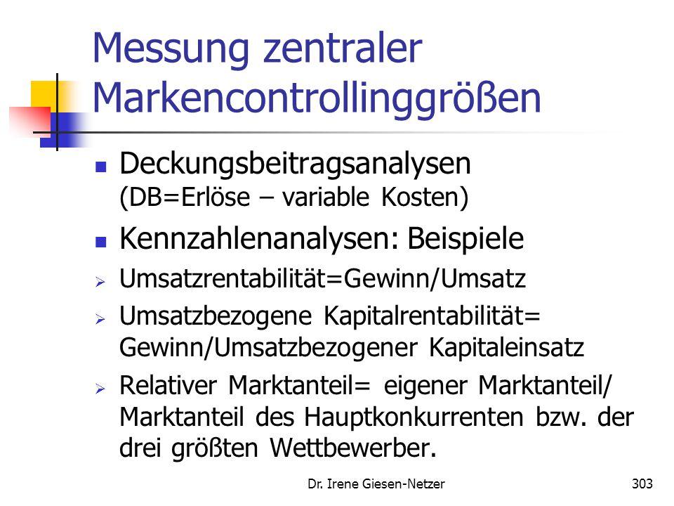 Dr. Irene Giesen-Netzer303 Messung zentraler Markencontrollinggrößen Deckungsbeitragsanalysen (DB=Erlöse – variable Kosten) Kennzahlenanalysen: Beispi