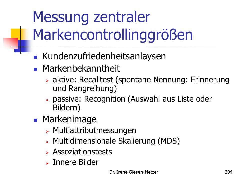Dr. Irene Giesen-Netzer304 Messung zentraler Markencontrollinggrößen Kundenzufriedenheitsanlaysen Markenbekanntheit  aktive: Recalltest (spontane Nen