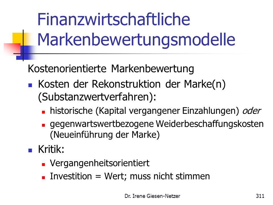 Dr. Irene Giesen-Netzer311 Finanzwirtschaftliche Markenbewertungsmodelle Kostenorientierte Markenbewertung Kosten der Rekonstruktion der Marke(n) (Sub