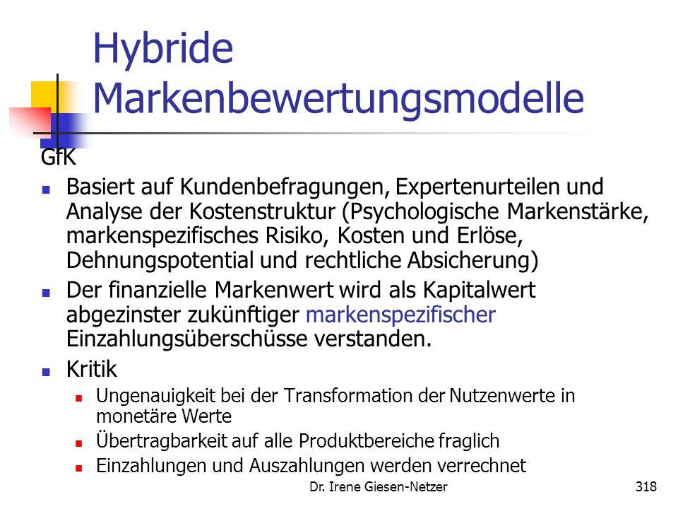 Dr. Irene Giesen-Netzer318 Hybride Markenbewertungsmodelle GfK Basiert auf Kundenbefragungen, Expertenurteilen und Analyse der Kostenstruktur (Psychol
