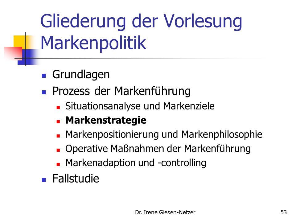 Dr. Irene Giesen-Netzer53 Gliederung der Vorlesung Markenpolitik Grundlagen Prozess der Markenführung Situationsanalyse und Markenziele Markenstrategi