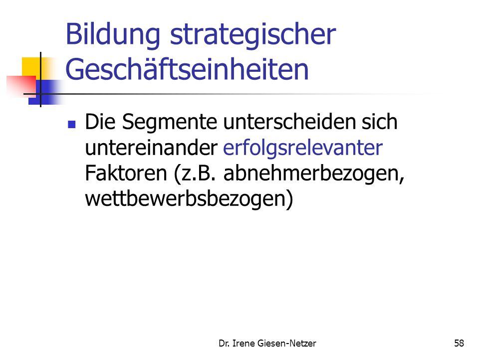 Dr. Irene Giesen-Netzer58 Bildung strategischer Geschäftseinheiten Die Segmente unterscheiden sich untereinander erfolgsrelevanter Faktoren (z.B. abne