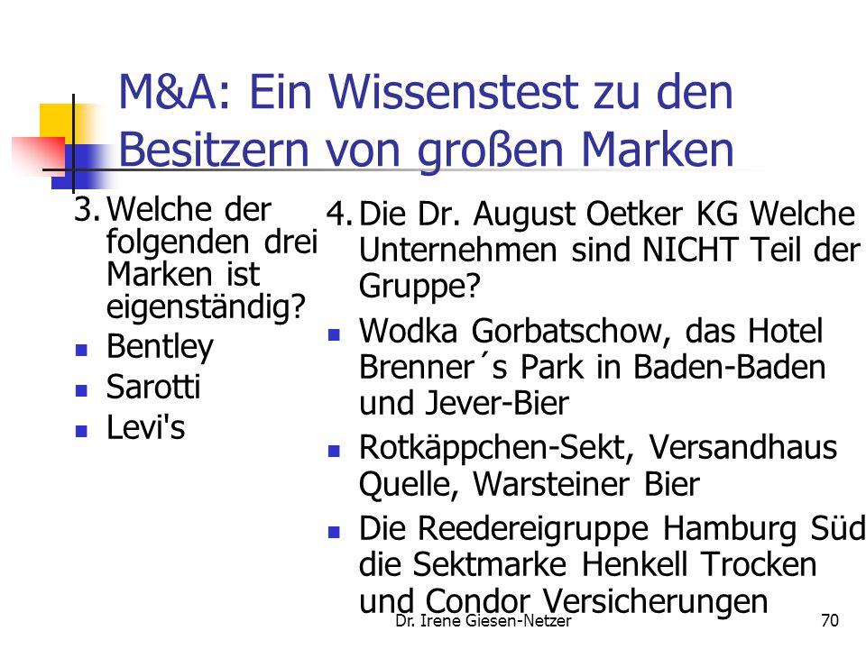 Dr. Irene Giesen-Netzer70 M&A: Ein Wissenstest zu den Besitzern von großen Marken 3.Welche der folgenden drei Marken ist eigenständig? Bentley Sarotti
