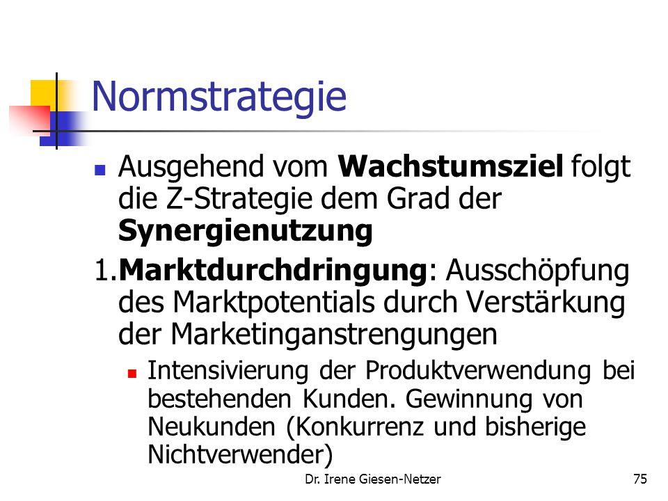 Dr. Irene Giesen-Netzer75 Normstrategie Ausgehend vom Wachstumsziel folgt die Z-Strategie dem Grad der Synergienutzung 1.Marktdurchdringung: Ausschöpf
