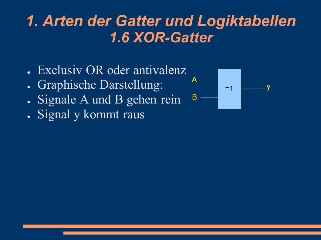1. Arten der Gatter und Logiktabellen 1.6 XOR-Gatter ● Exclusiv OR oder antivalenz ● Graphische Darstellung: ● Signale A und B gehen rein ● Signal y k