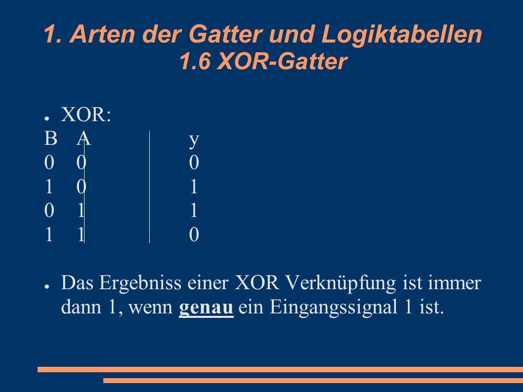 1. Arten der Gatter und Logiktabellen 1.6 XOR-Gatter ● XOR: BAyBAy 000000 101101 011011 110110 ● Das Ergebniss einer XOR Verknüpfung ist immer dann 1,