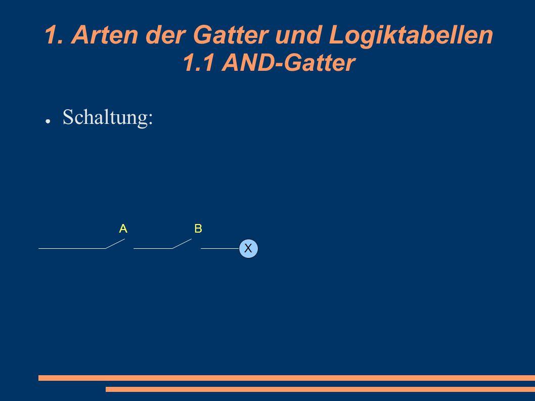 1. Arten der Gatter und Logiktabellen 1.1 AND-Gatter ● Schaltung: X AB