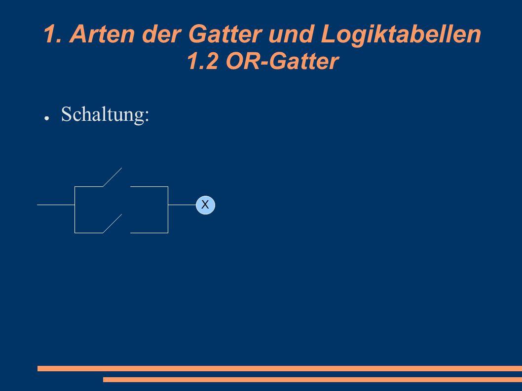1. Arten der Gatter und Logiktabellen 1.2 OR-Gatter ● Schaltung: X