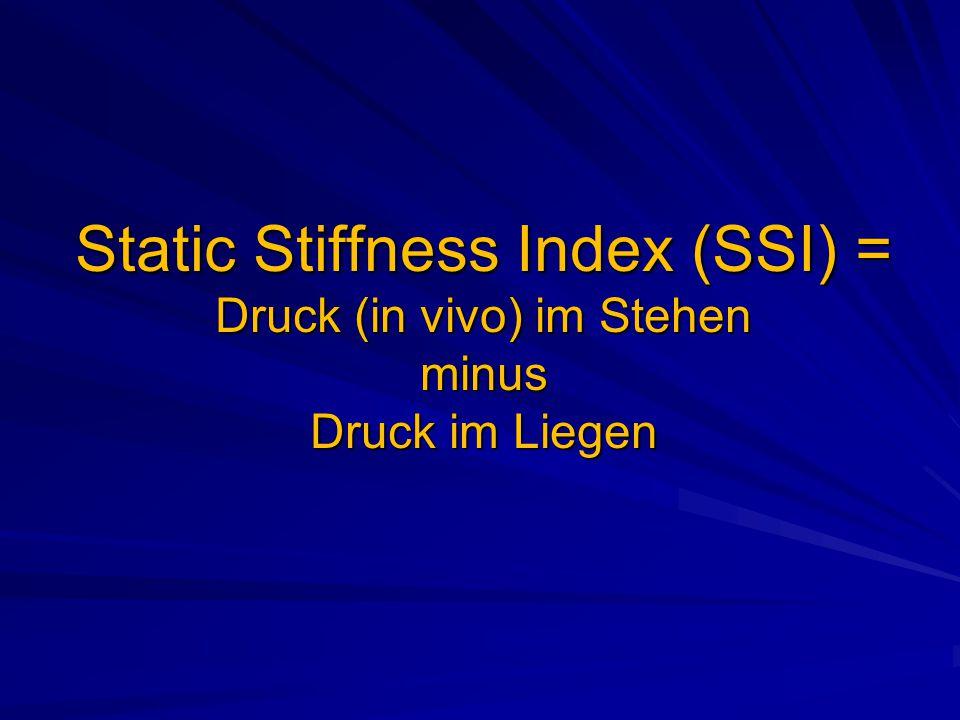 Static Stiffness Index (SSI) = Druck (in vivo) im Stehen minus Druck im Liegen