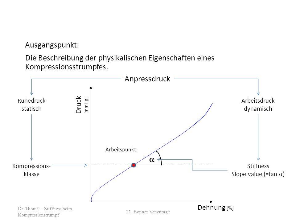 Ausgangspunkt: Dr.Thomä – Stiffness beim Kompressionstrumpf 21.