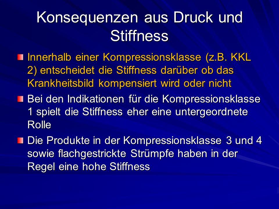 Konsequenzen aus Druck und Stiffness Innerhalb einer Kompressionsklasse (z.B.