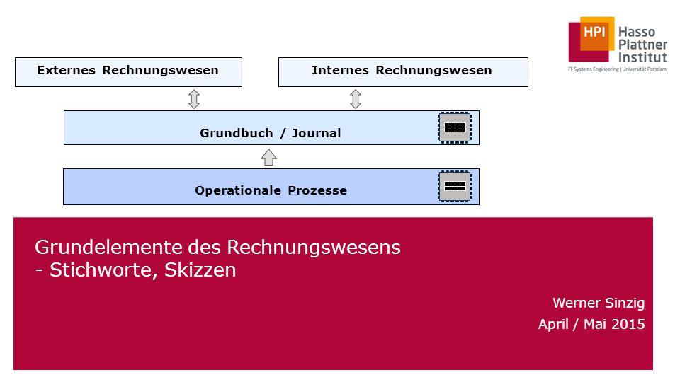 Grundelemente des Rechnungswesens - Stichworte, Skizzen Werner Sinzig April / Mai 2015 Grundbuch / Journal Operationale Prozesse Externes RechnungswesenInternes Rechnungswesen
