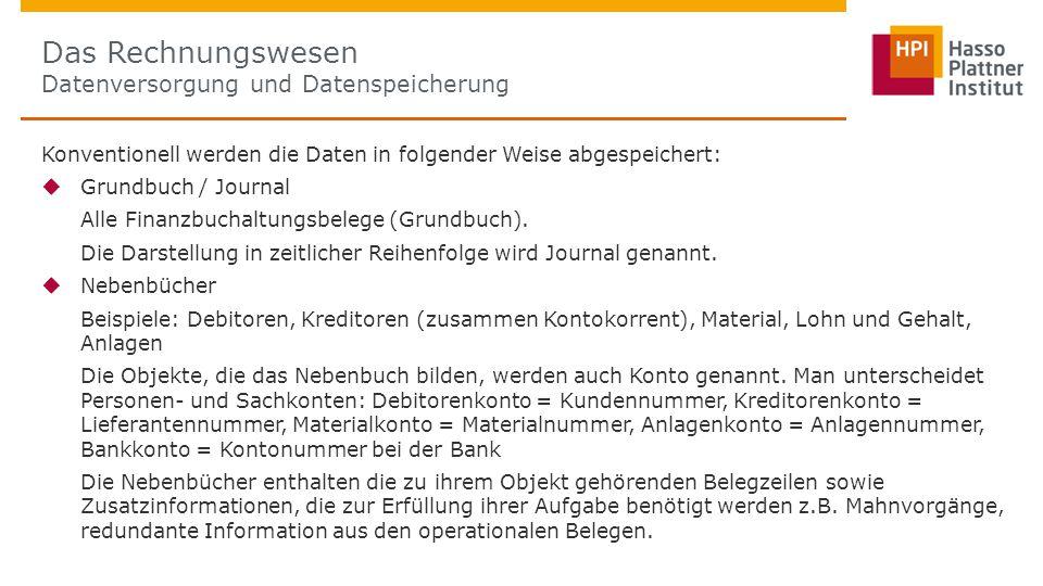 Konventionell werden die Daten in folgender Weise abgespeichert:  Grundbuch / Journal Alle Finanzbuchaltungsbelege (Grundbuch).