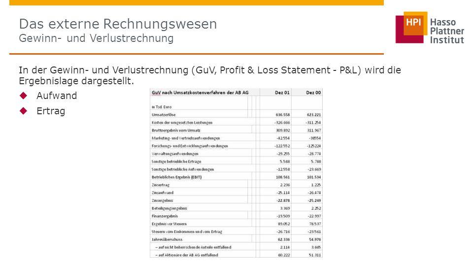 In der Gewinn- und Verlustrechnung (GuV, Profit & Loss Statement - P&L) wird die Ergebnislage dargestellt.