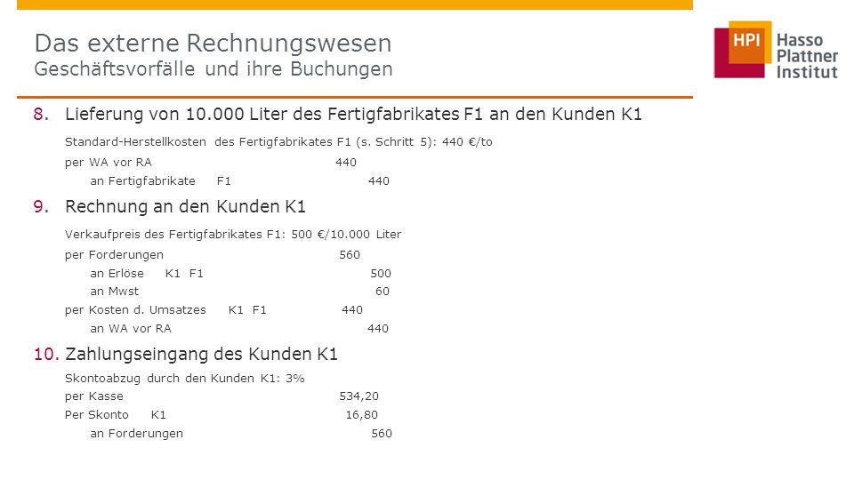 Das externe Rechnungswesen Geschäftsvorfälle und ihre Buchungen 8.Lieferung von 10.000 Liter des Fertigfabrikates F1 an den Kunden K1 Standard-Herstellkosten des Fertigfabrikates F1 (s.