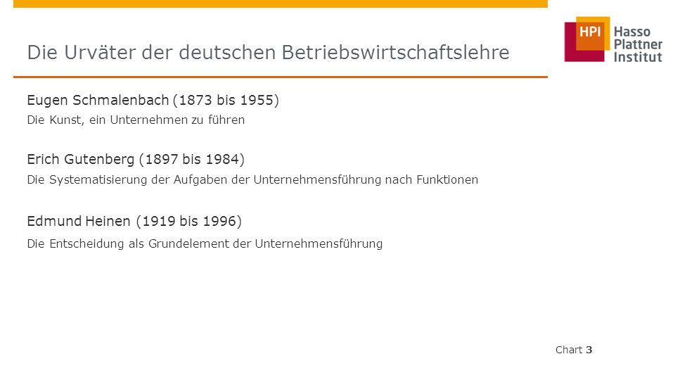 Die Urväter der deutschen Betriebswirtschaftslehre Eugen Schmalenbach (1873 bis 1955) Die Kunst, ein Unternehmen zu führen Erich Gutenberg (1897 bis 1984) Die Systematisierung der Aufgaben der Unternehmensführung nach Funktionen Edmund Heinen (1919 bis 1996) Die Entscheidung als Grundelement der Unternehmensführung Chart 3