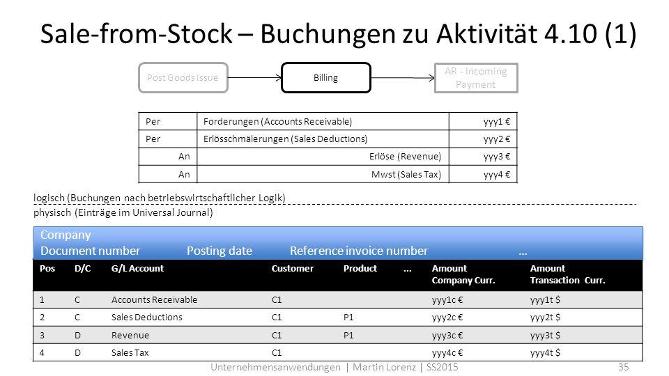 Unternehmensanwendungen | Martin Lorenz | SS201535 Sale-from-Stock – Buchungen zu Aktivität 4.10 (1) Post Goods IssueBilling logisch (Buchungen nach betriebswirtschaftlicher Logik) physisch (Einträge im Universal Journal) PerForderungen (Accounts Receivable)yyy1 € PerErlösschmälerungen (Sales Deductions)yyy2 € AnErlöse (Revenue)yyy3 € AnMwst (Sales Tax)yyy4 € AR - Incoming Payment PosD/CG/L AccountCustomerProduct...Amount Company Curr.