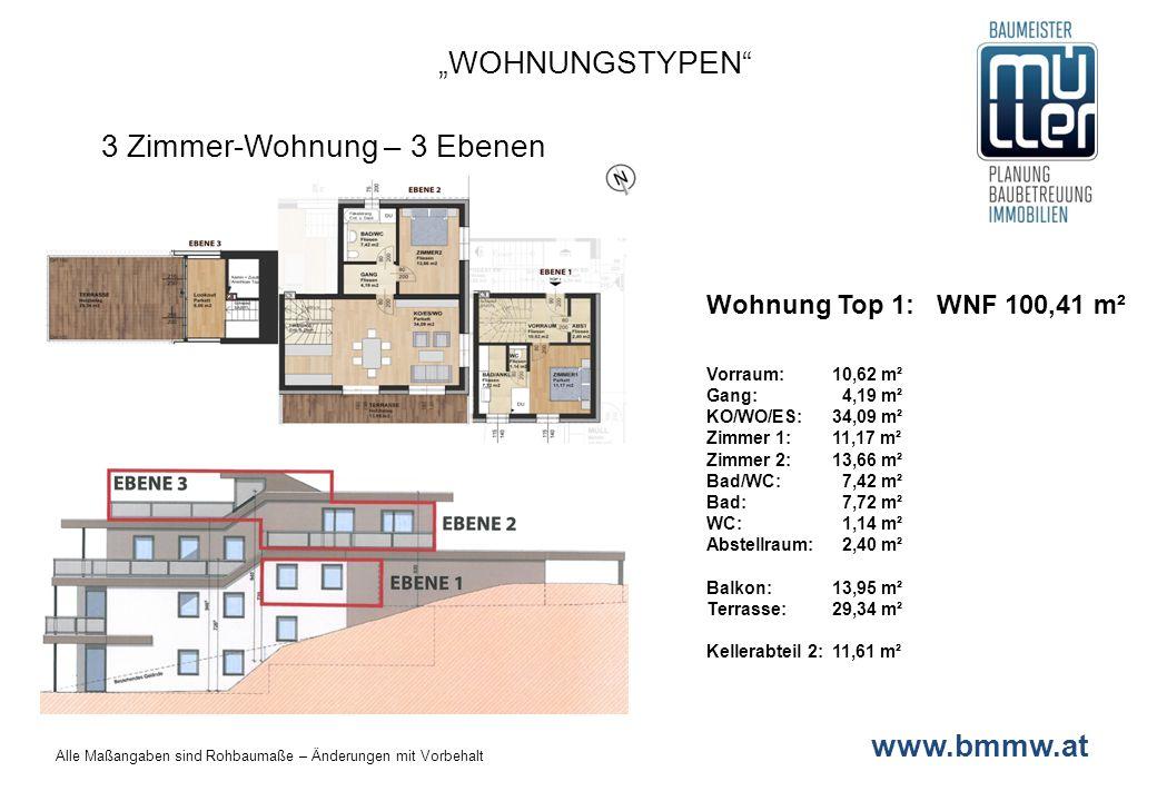 www.bmmw.at Wohnung Top 2: WNF 100,18 m² Vorraum:10,13 m² Gang: 3,62 m² KO/WO/ES:50,98 m² Zimmer 1:12,93 m² Zimmer 2: 11,26 m² Bad:16,90 m² WC: 1,57 m² Abstellraum: 2,79 m² Terrasse:57,90 m² Kellerabteil 2:11,74 m² WOHNUNGSTYPEN 3 Zimmer-Wohnung – 2 Ebenen Alle Maßangaben sind Rohbaumaße – Änderungen mit Vorbehalt