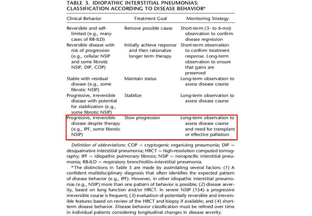Therapie der Lungenfibrosen – IPF – wie weiter.Sicherheit Ofev – 17.02.2015 - M.