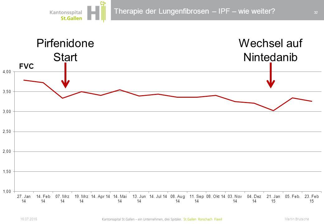 Therapie der Lungenfibrosen – IPF – wie weiter? 16.07.2015 Martin Brutsche 32 FVC Pirfenidone Start Wechsel auf Nintedanib
