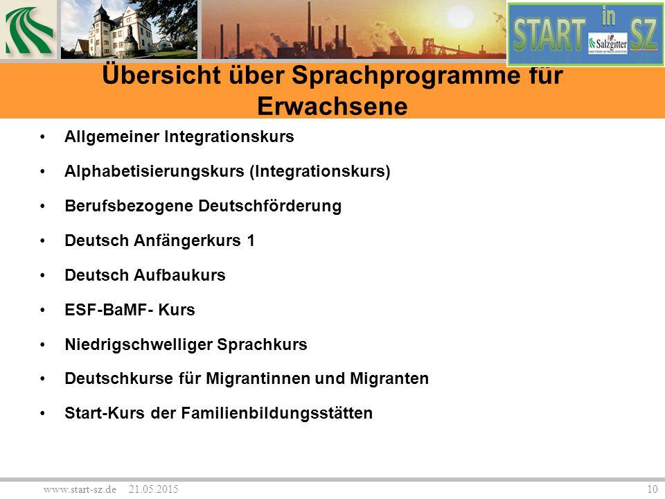 Allgemeiner Integrationskurs Alphabetisierungskurs (Integrationskurs) Berufsbezogene Deutschförderung Deutsch Anfängerkurs 1 Deutsch Aufbaukurs ESF-Ba