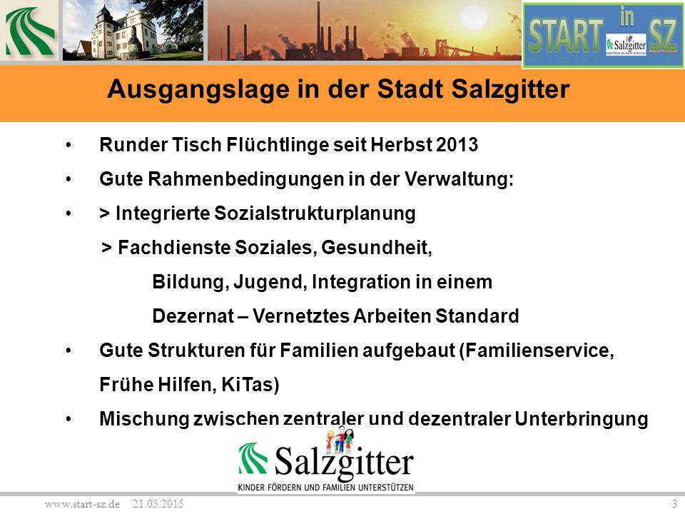 3 Ausgangslage in der Stadt Salzgitter Runder Tisch Flüchtlinge seit Herbst 2013 Gute Rahmenbedingungen in der Verwaltung: > Integrierte Sozialstruktu