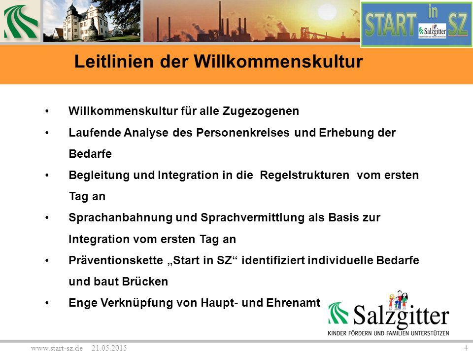 www.start-sz.de 21.05.20154 Leitlinien der Willkommenskultur Willkommenskultur für alle Zugezogenen Laufende Analyse des Personenkreises und Erhebung