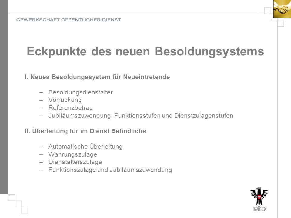Eckpunkte des neuen Besoldungsystems I. Neues Besoldungssystem für Neueintretende –Besoldungsdienstalter –Vorrückung –Referenzbetrag –Jubiläumszuwendu
