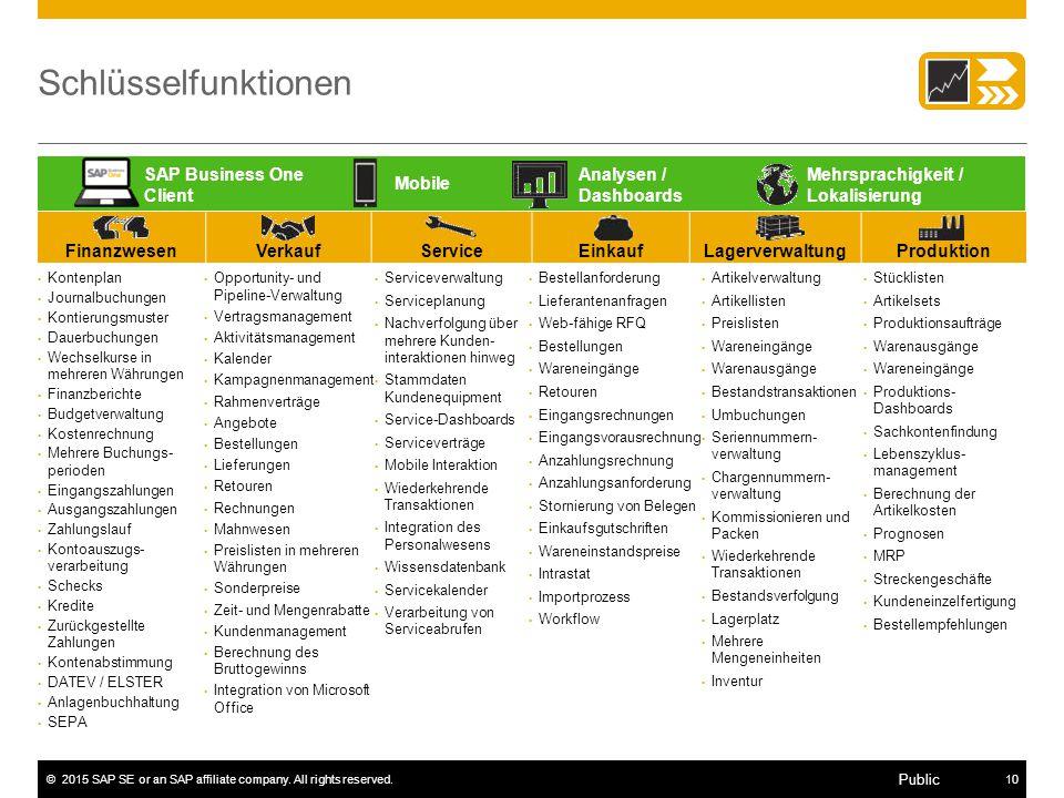 ©2015 SAP SE or an SAP affiliate company. All rights reserved.10 Public Schlüsselfunktionen Mehrsprachigkeit / Lokalisierung Analysen / Dashboards Mob