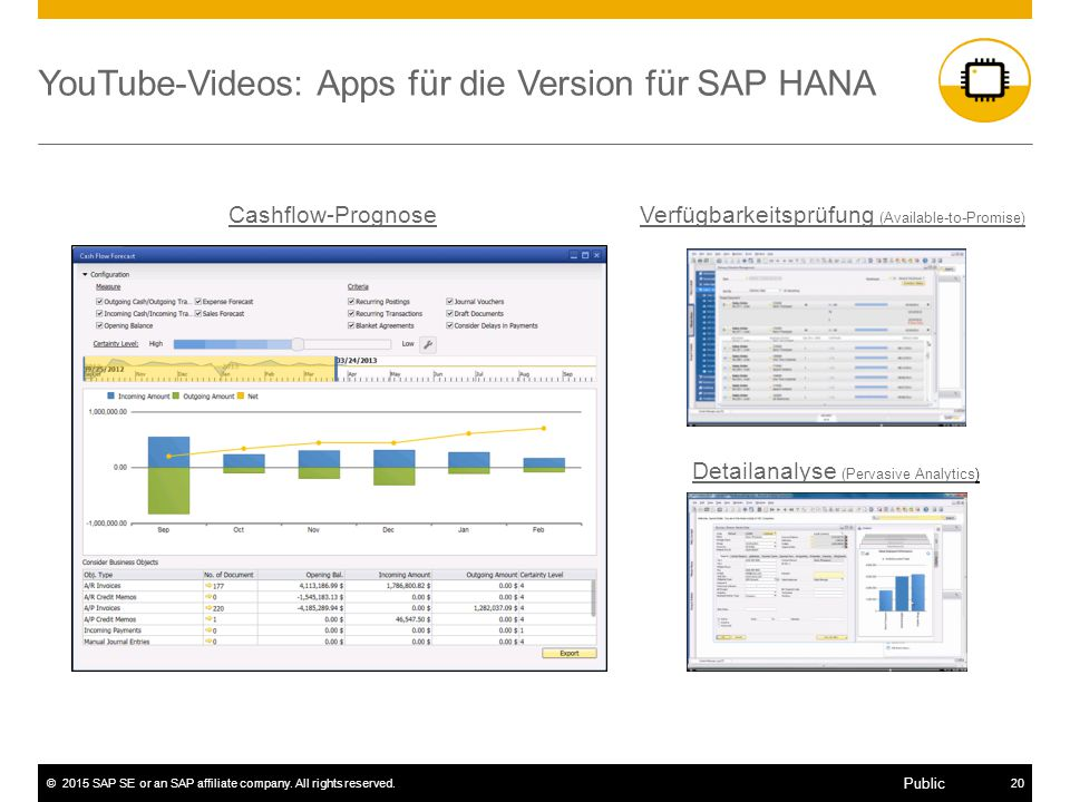 ©2015 SAP SE or an SAP affiliate company. All rights reserved.20 Public YouTube-Videos: Apps für die Version für SAP HANA Detailanalyse (Pervasive Ana