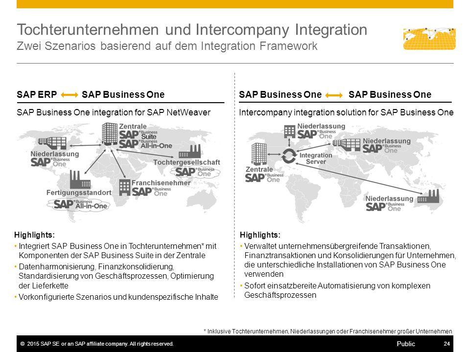 ©2015 SAP SE or an SAP affiliate company. All rights reserved.24 Public Tochterunternehmen und Intercompany Integration Zwei Szenarios basierend auf d