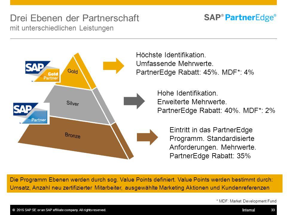 ©2015 SAP SE or an SAP affiliate company. All rights reserved.33 Internal Drei Ebenen der Partnerschaft mit unterschiedlichen Leistungen * MDF: Market