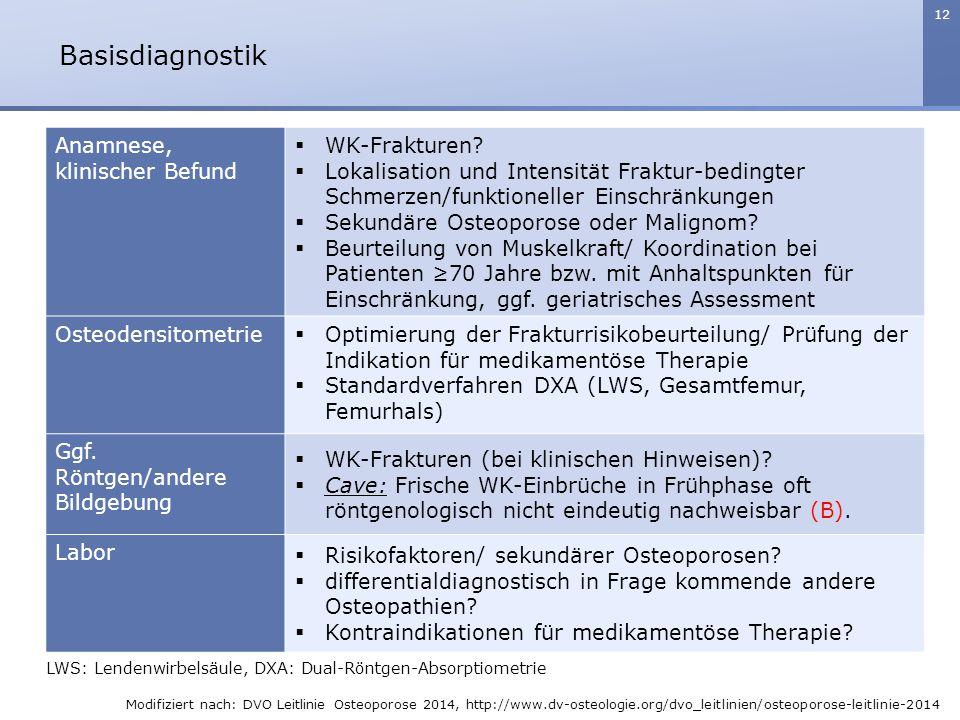 12 Anamnese, klinischer Befund  WK-Frakturen?  Lokalisation und Intensität Fraktur-bedingter Schmerzen/funktioneller Einschränkungen  Sekundäre Ost