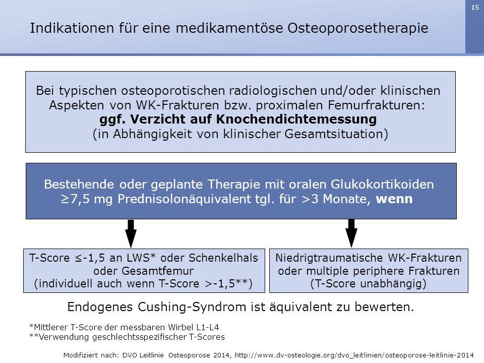 15 Bestehende oder geplante Therapie mit oralen Glukokortikoiden ≥7,5 mg Prednisolonäquivalent tgl. für >3 Monate, wenn T-Score ≤-1,5 an LWS* oder Sch