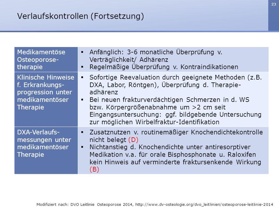 23 Medikamentöse Osteoporose- therapie  Anfänglich: 3-6 monatliche Überprüfung v. Verträglichkeit/ Adhärenz  Regelmäßige Überprüfung v. Kontraindika