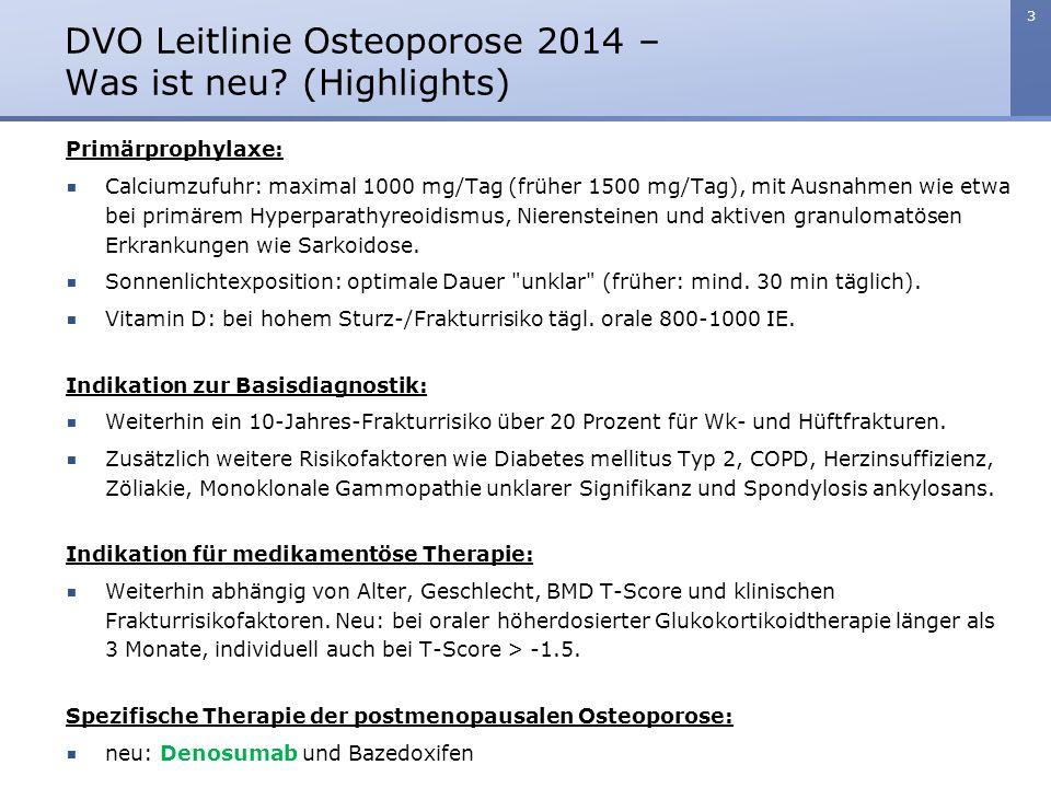 3 DVO Leitlinie Osteoporose 2014 – Was ist neu? (Highlights) Primärprophylaxe: Calciumzufuhr: maximal 1000 mg/Tag (früher 1500 mg/Tag), mit Ausnahmen