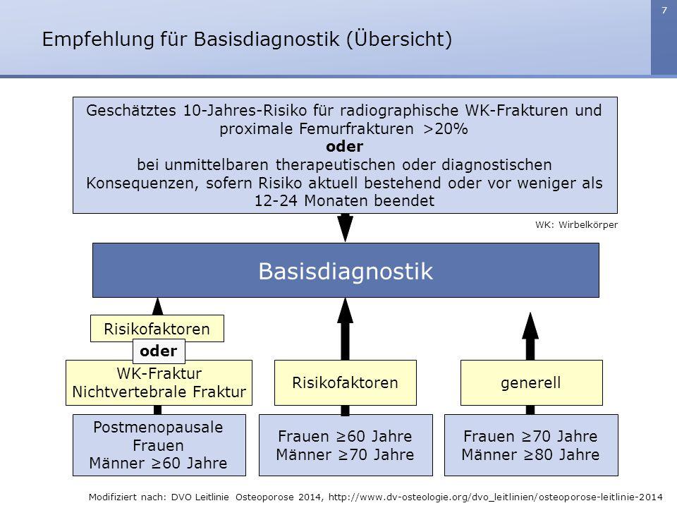 7 Basisdiagnostik Postmenopausale Frauen Männer ≥60 Jahre Frauen ≥60 Jahre Männer ≥70 Jahre Frauen ≥70 Jahre Männer ≥80 Jahre Geschätztes 10-Jahres-Ri
