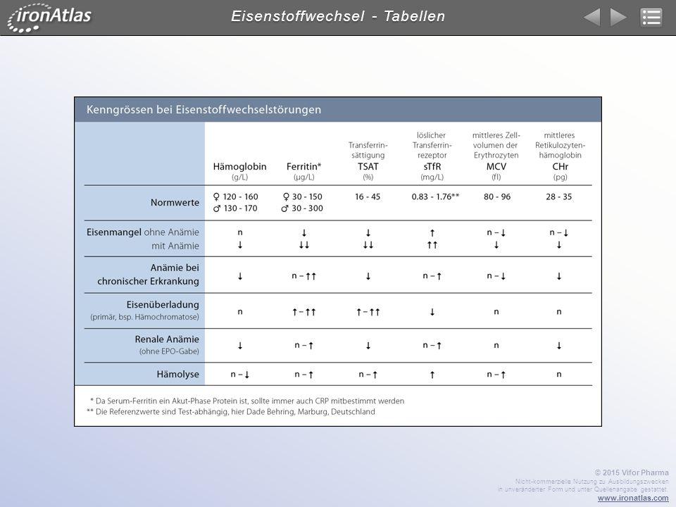 Eisenstoffwechsel - Tabellen © 2015 Vifor Pharma Nicht-kommerzielle Nutzung zu Ausbildungszwecken in unveränderter Form und unter Quellenangabe gestat