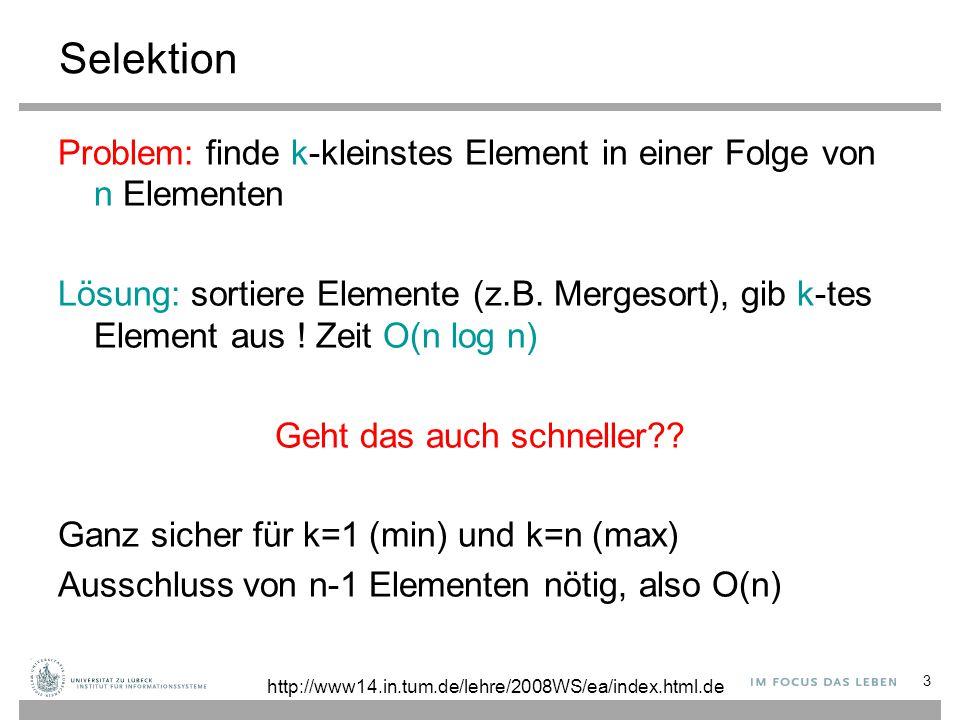 3 Selektion Problem: finde k-kleinstes Element in einer Folge von n Elementen Lösung: sortiere Elemente (z.B. Mergesort), gib k-tes Element aus ! Zeit