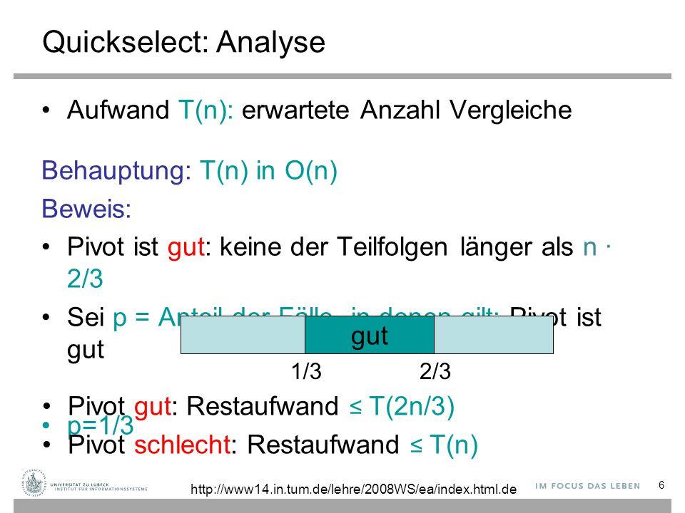 6 Quickselect: Analyse Aufwand T(n): erwartete Anzahl Vergleiche Behauptung: T(n) in O(n) Beweis: Pivot ist gut: keine der Teilfolgen länger als n ∙ 2/3 Sei p = Anteil der Fälle, in denen gilt: Pivot ist gut p=1/3 gut 1/32/3 Pivot gut: Restaufwand ≤ T(2n/3) Pivot schlecht: Restaufwand ≤ T(n) http://www14.in.tum.de/lehre/2008WS/ea/index.html.de