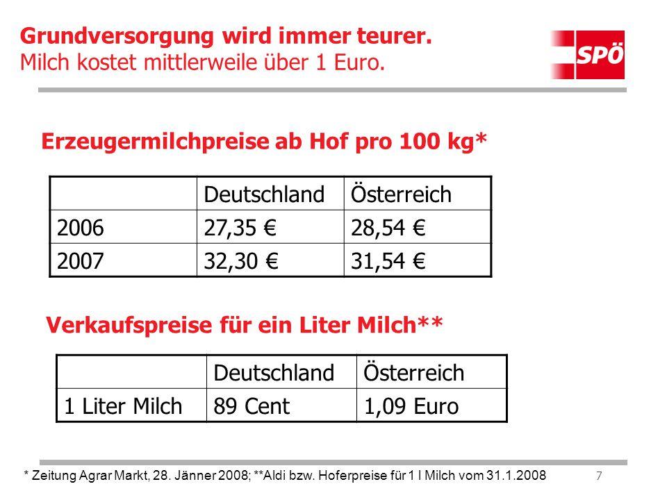 7 Verkaufspreise für ein Liter Milch** DeutschlandÖsterreich 200627,35 €28,54 € 200732,30 €31,54 € DeutschlandÖsterreich 1 Liter Milch89 Cent1,09 Euro Erzeugermilchpreise ab Hof pro 100 kg* * Zeitung Agrar Markt, 28.