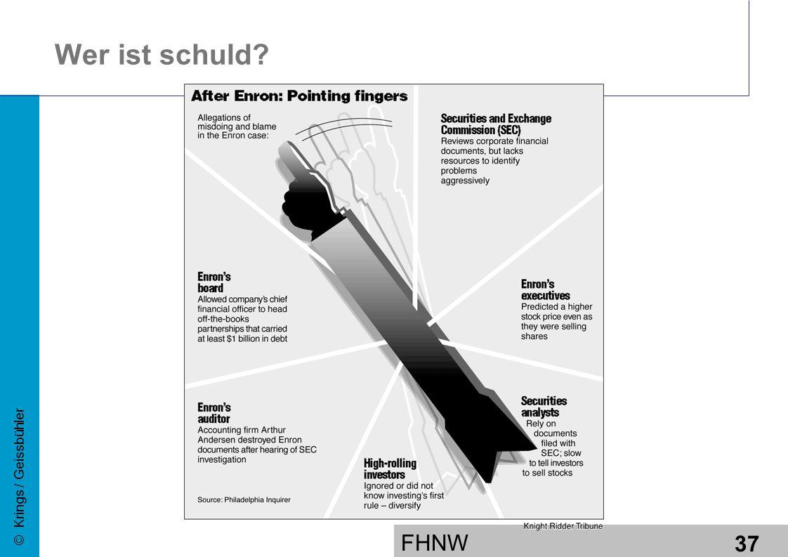 FHNW 37 © Krings / Geissbühler Wer ist schuld
