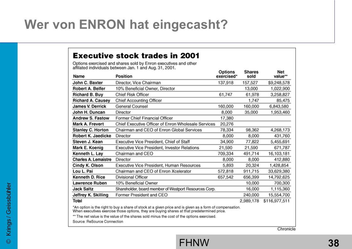 FHNW 38 © Krings / Geissbühler Wer von ENRON hat eingecasht